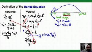 Tutorial  Derivation Of The Range Equation
