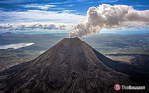 Lielākie vulkāni pasaulē (apraksts + FOTO) * Daba