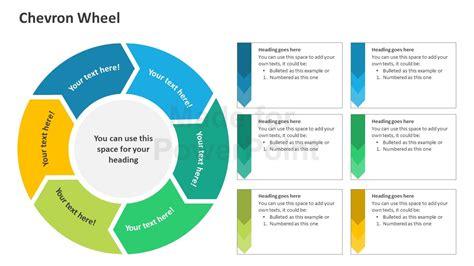 chevron wheel editable powerpoint shapes