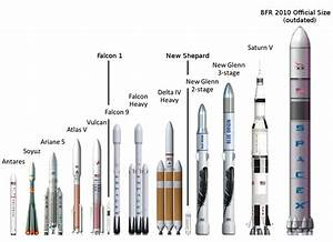 Image result for spacex bfr vs saturn v | space and future ...