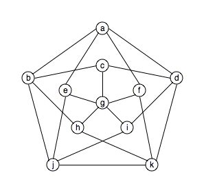 coloring find  subdivision     groetzsch graph