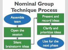 Nominal Group Technique Extension Practice Extension Practice