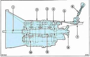 Ford Type 9 Gearbox Workshop Manual