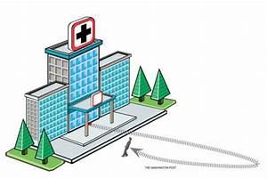Hospitalized patient readmission prediction