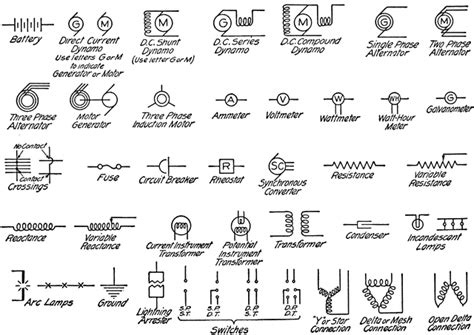 electrical symbols shape and game pinterest