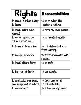 rights and responsibilities sort by hearn with tpt