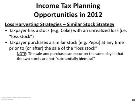 Bob Keebler Sample Presentation  Income & Estate Tax Strategies For