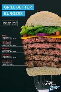 Burger Grillen Gasgrill Temperatur : 100 grilled hamburger recipes on pinterest grilling burgers hamburgers on the grill and ~ Eleganceandgraceweddings.com Haus und Dekorationen