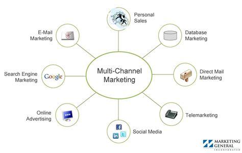 membership marketing blog  marketing channels