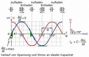 Kondensator Berechnen Wechselstrom : wechselstromwiderst nde ~ Themetempest.com Abrechnung