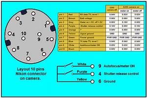 Miller 14 Pin Connector Wiring Diagram