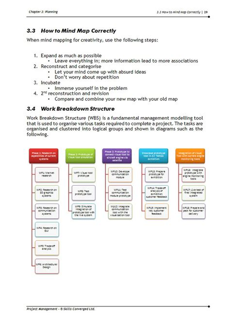 project management training  materials skills