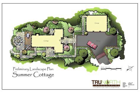 landscape design plans landscape architecture design principles of landscape
