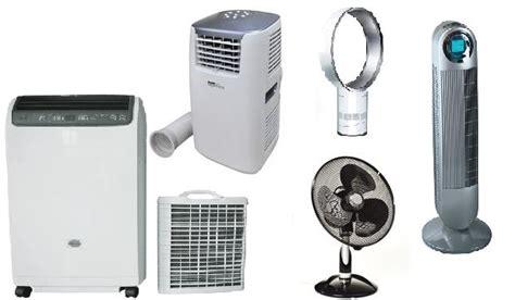 Klimagerät Für Büro by Guide Pour Climatiseurs Split Ou Monobloc Installations