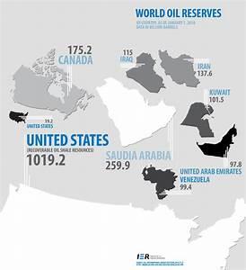 World Oil Reserves - IER