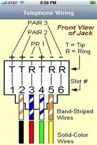 similiar telephone wiring basics keywords wiring diagrams on telephone wiring full screenshot telephone wiring