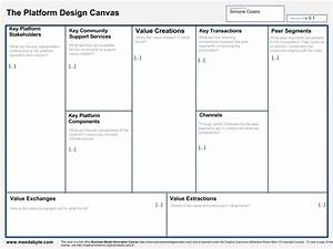 The Platform Design Canvas  A Tool For Business Design