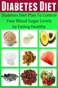 Diabetes Type 2 Diabetic Diet Plan