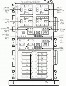 1990 Jeep Wrangler Fuse Box Location