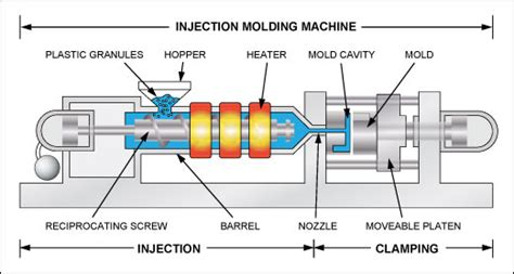 injection molding machine taai injection