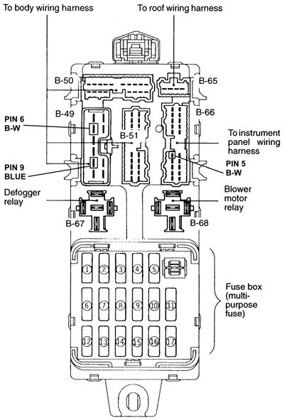 03 Eclipse Fuse Box Diagram by Looking A Fuse Box Diagram For A 1995 Mitsubiushi Eclipse