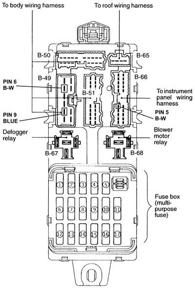 96 Mitsubishi Eclipse Fuse Diagram by 1995 Mitsubishi Eclipse A Fuse Box Diagram
