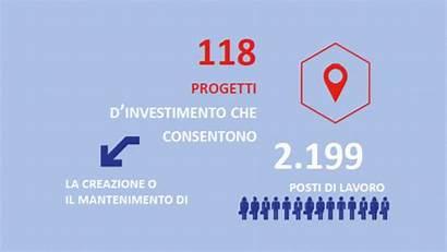 Francia Investire Investimenti Italiani Degli