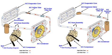system air conditioning 2001 ac chevrolet autozone orifice tube 2009 diagram chevy systems volvo auto valve 1500 expansion rear clutch