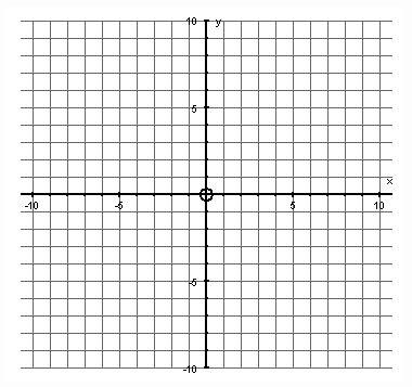 coordinate grid printable algebra pictures