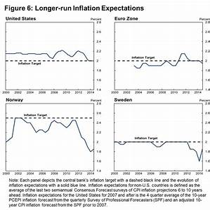 inflation in india essay