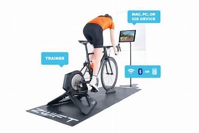 Zwift Trainer Smart Bike Ipad Using Faster