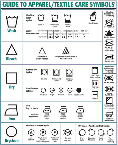 International Garment Care Symbols