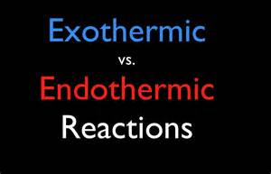 Endothermic vs Exothermic Reactions