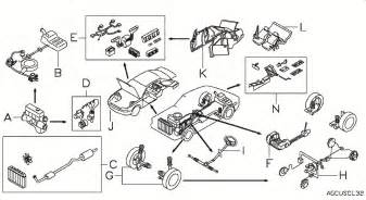 similiar nissan altima fuse box diagram keywords 2007 nissan altima fuse box diagram on juke also subaru color code