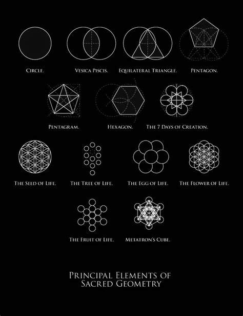 Symbols of Sacred Geometry | Primal Archetypes | Stillness