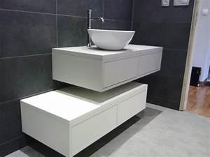 Meuble Sous Vasque Sur Mesure Suspendus Le Kiosque