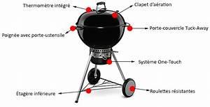 Charbon De Bois Weber : barbecue charbon weber master touch gbs 57 gris ~ Melissatoandfro.com Idées de Décoration