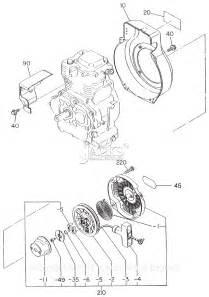 Robin  Subaru Eh25 Starting