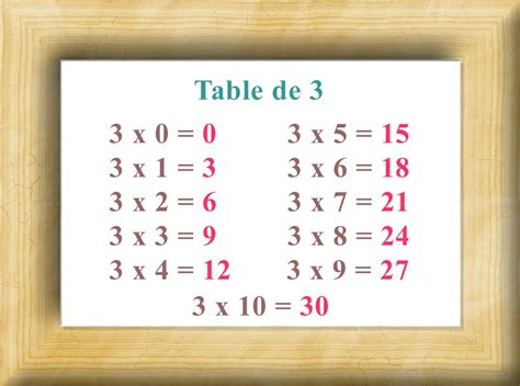 table de multiplication de 3 avec exercices sous la vid 233 o