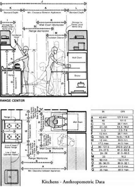 Design Dimensions by Figure 5 13 Anthropometric Data Kitchen Clearance