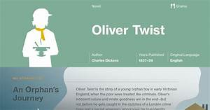 Oliver Twist Study Guide