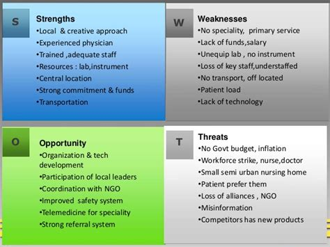 situational analysis  health care industry