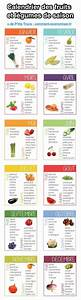 Calendrier Fruits Et Légumes De Saison : pratique et gratuit le calendrier des fruits et l gumes ~ Nature-et-papiers.com Idées de Décoration