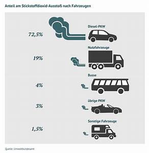 Mercedes Abgasskandal 2017 : mercedes abgasskandal welche modelle auto bild ideen ~ Kayakingforconservation.com Haus und Dekorationen