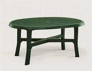 Table De Jardin En Plastique : table de jardin plastique vert ~ Dode.kayakingforconservation.com Idées de Décoration