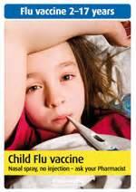 flu nasal spray pgd Influenza Virus Intranasal Vaccine