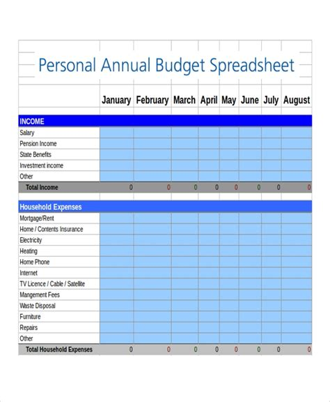 sample budget spreadsheets  excel ms word