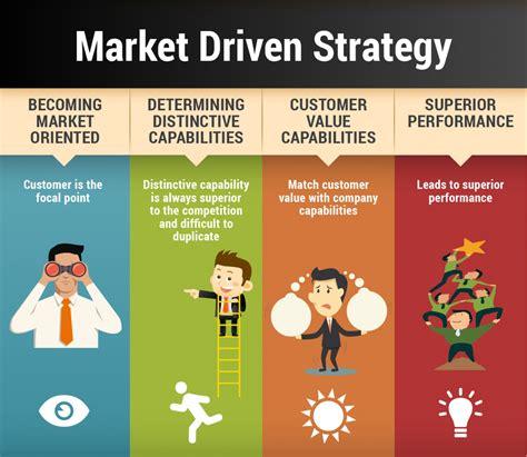 infographics   inspiration creatives wall
