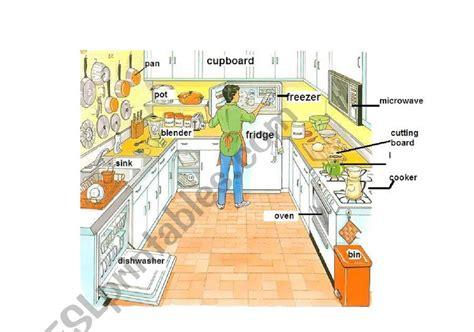 learn  parts   kitchen esl worksheet  um kalifa
