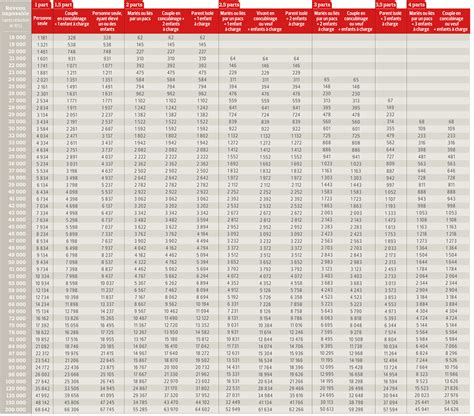calculer salaire net cadre uncategorized jamesormsby